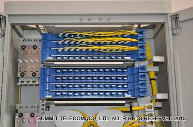 High Density Optical Fiber Distribution Frame With Plc