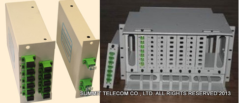1u 2u Rack Mount Plc Optical Splitter Box Summit Telecom